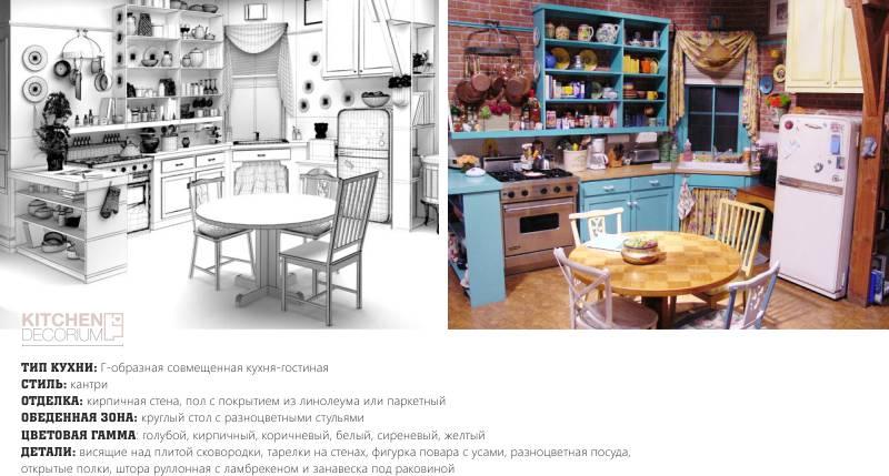 ניתוח המטבח בסדרת הטלוויזיה