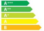 Energiatehokkuusluokat