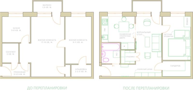 תוכנית הדירה לפני ואחרי שיפוץ