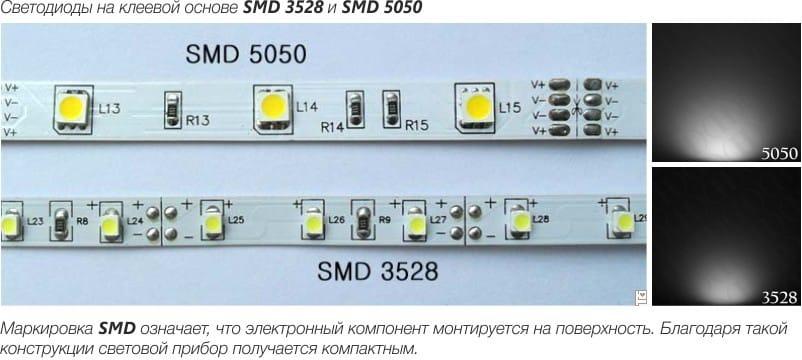 השוואה של רצועות LED - SMD 3528 ו- SMD 5050