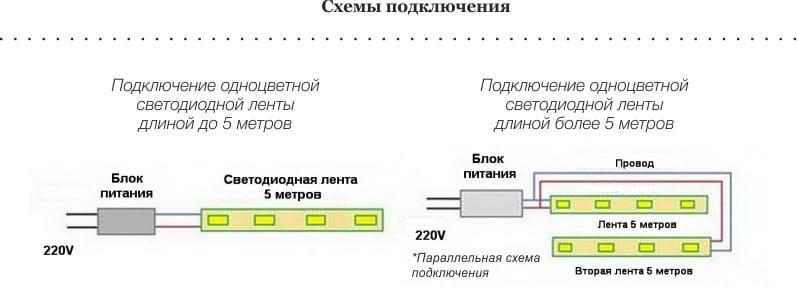 Schémata zapojení LED podsvícení