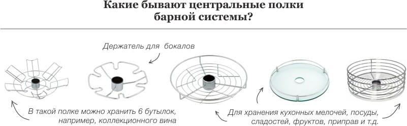 Etagères centrales pour comptoir de cuisine
