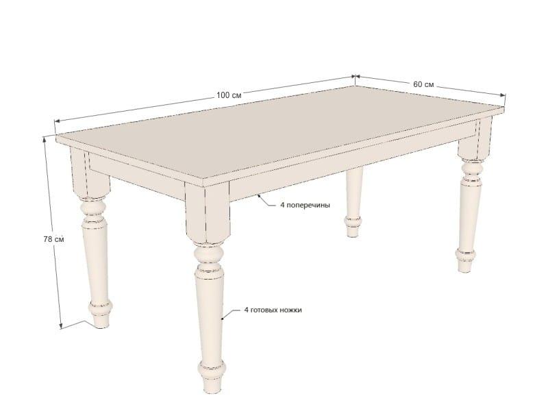 Keittiöpöytä tekee sen itse - piirustus