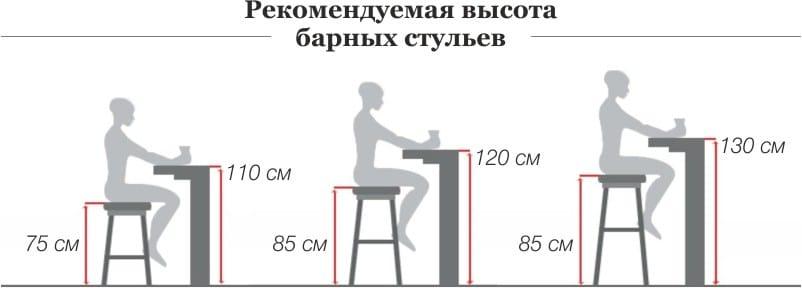 A bár és a székek mérete