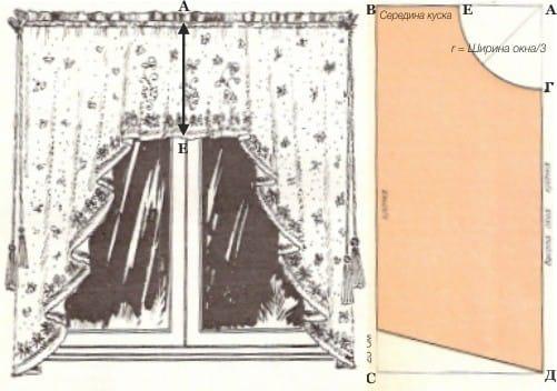 וילונות תבנית קשתות למטבח