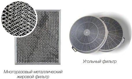 Kapucnis szűrők