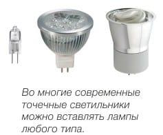 Fényszórók lámpái