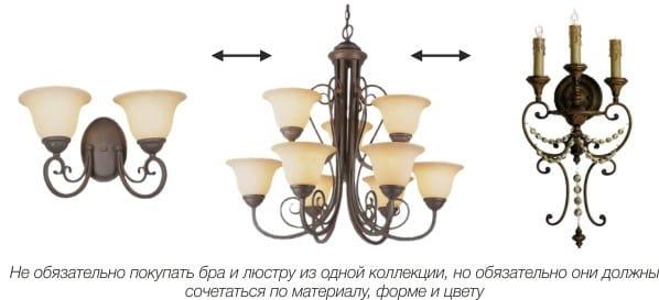O kombinaci svítidel s lustry
