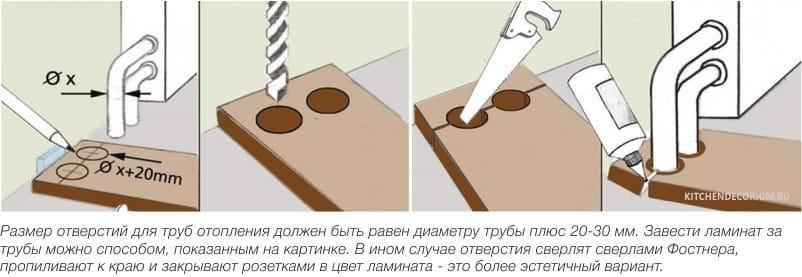 Pose de bricolage - comment faire des trous pour les tuyaux