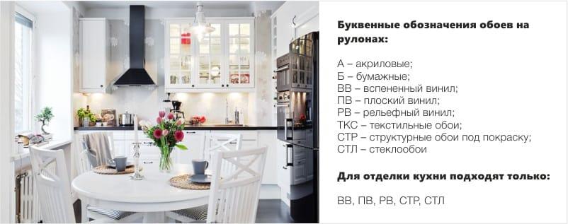 Typer av vaskbar bakgrunnsbilde til kjøkkenet