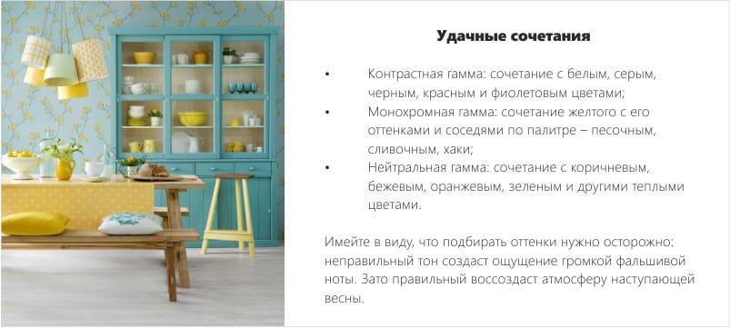 Vellykkede kombinasjoner med gul farge i kjøkkenets indre