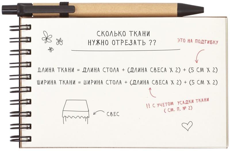 Hogyan kell varrni egy terítőt saját kezével, számításokat