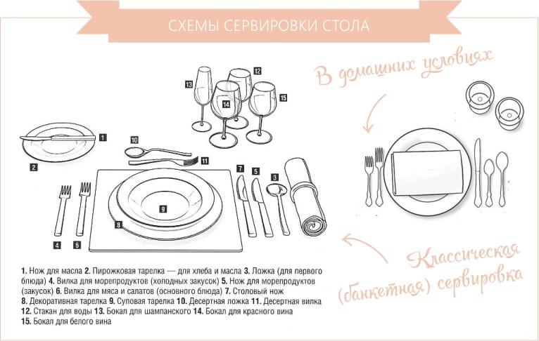 Asztali elrendezések