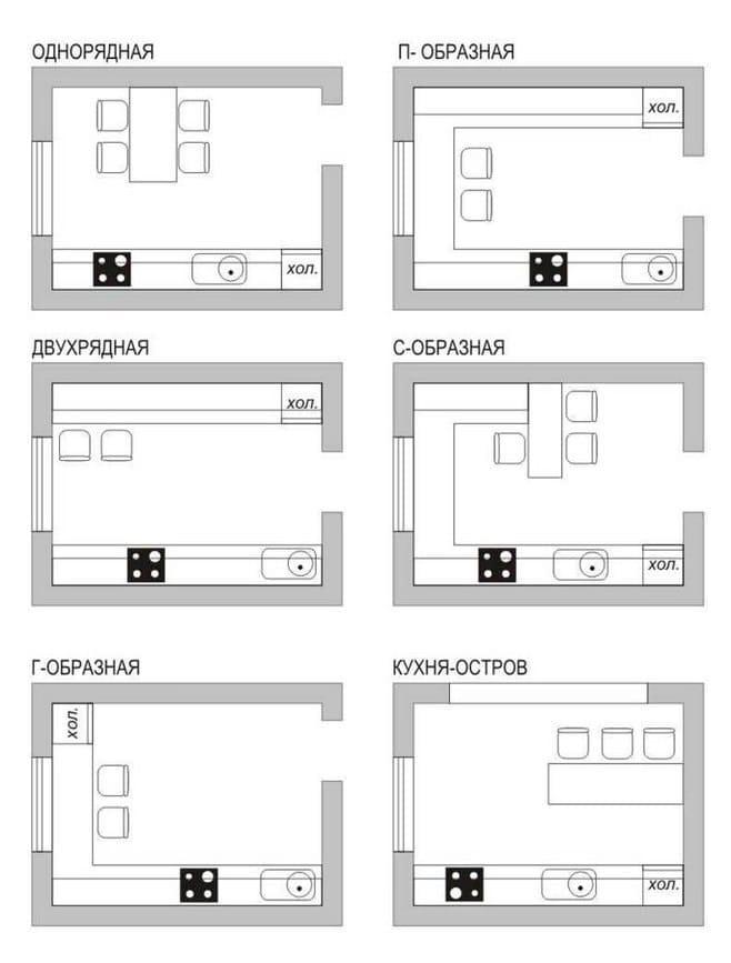 גרסאות של תכנון מטבח 12 מרובע. מטר
