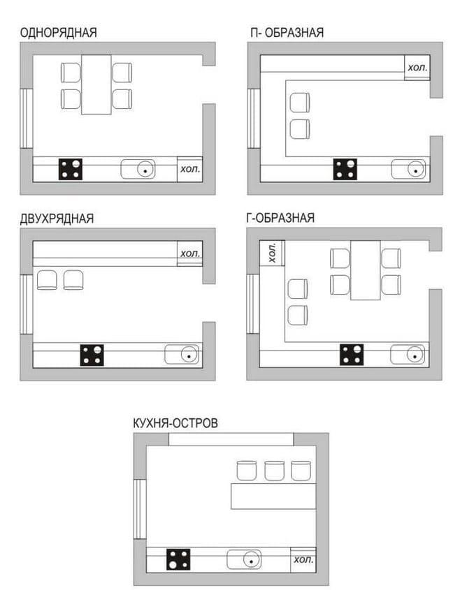 Variantes de planification de la cuisine 13 carrés. mètres