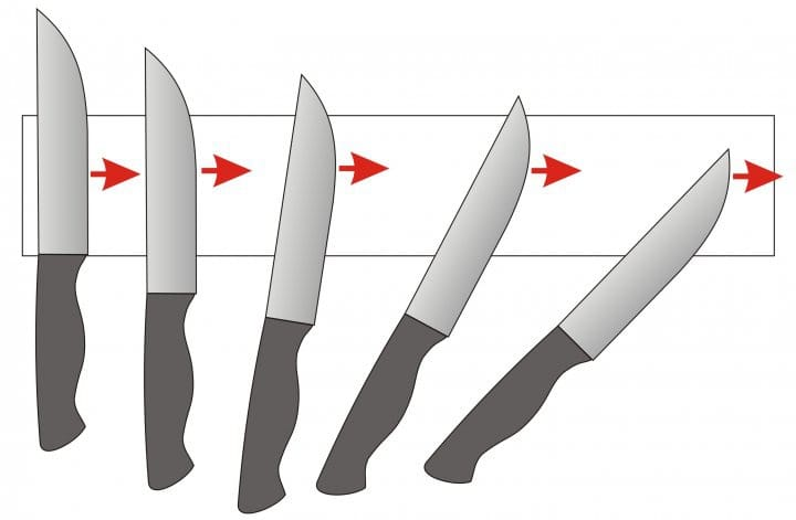 Affûtage au couteau