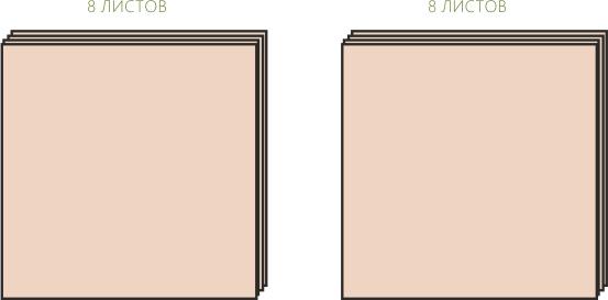 Kaksi pinoa aaltopaperin neliöarkkia
