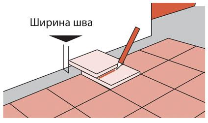 Fali csempe vágási rendszer