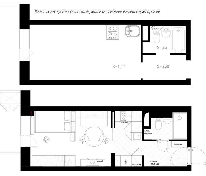 תכנון דירת סטודיו עם בניית מחיצות