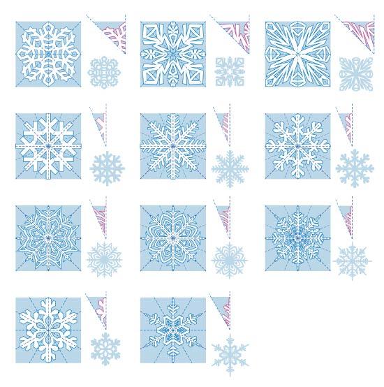 A hópelyhek-vytynanki vágás rendszere
