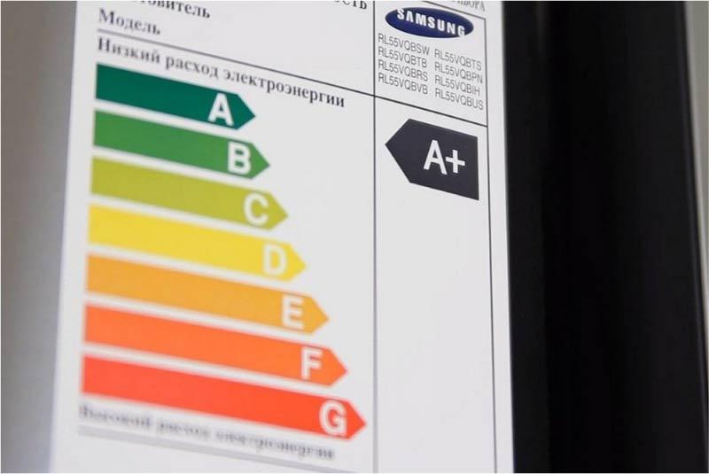 Energieffektivitetsklasser