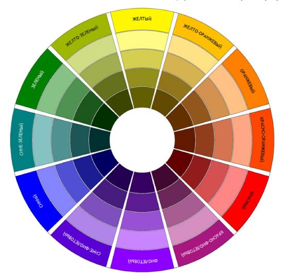 Kolor boja